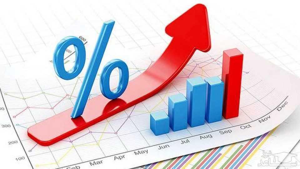 سود ۱۳۶ درصدی بیمه زندگی خاورمیانه در یک سال
